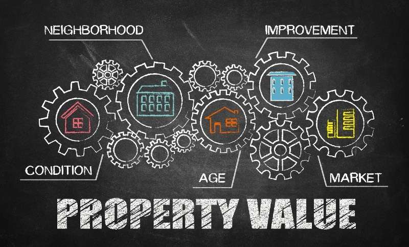an infographic with wheel spokes to show the components of property value