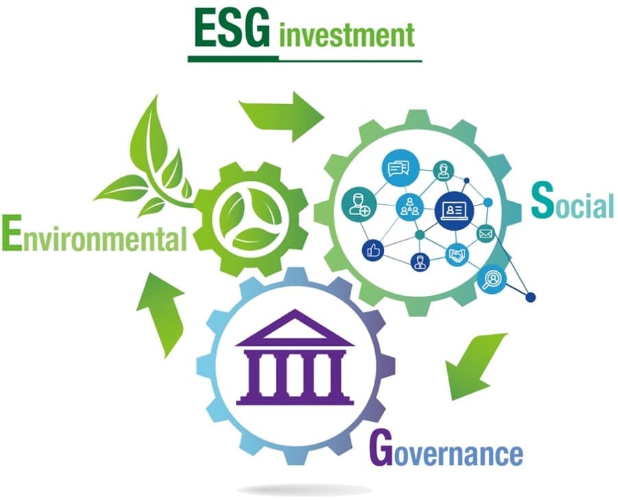 an infographic about esg investment
